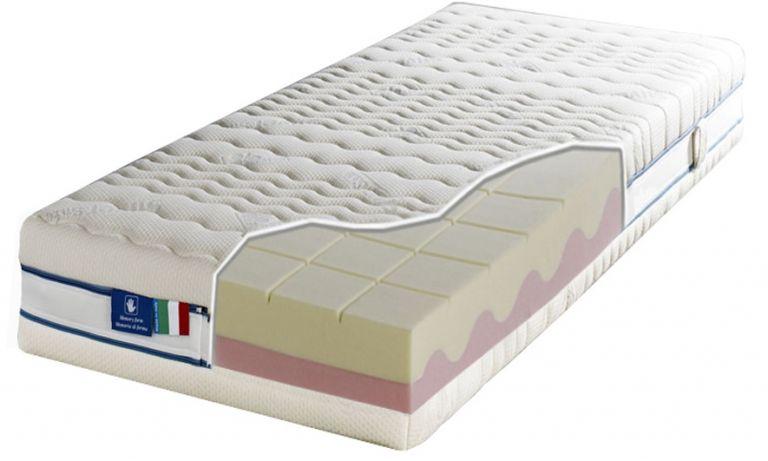 Scaldasonno Su Materasso Lattice.Materasso Memory Multionda Relax H22 Silver 9 Zone